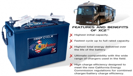 deep cycle battery charging instructions