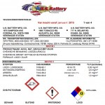 Safety Data Sheet (2015) - Wet_Dutch
