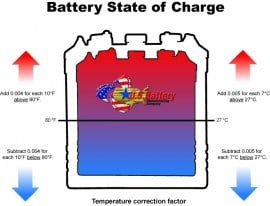 Battery_SOC_Infographic